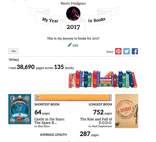 Goodreads Tally 2017