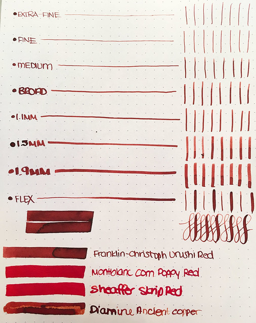 Ink Shot Review Franklin-Christoph Urushi Red @1901FC 3