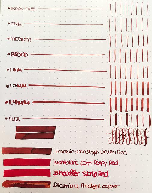 Ink Shot Review Franklin-Christoph Urushi Red @1901FC 3