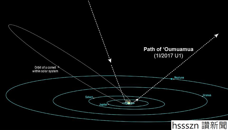 Path-of-Oumuamua_960_548