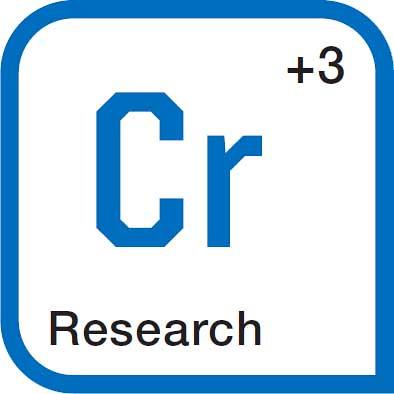 Content Research 內容研究/關鍵字研究