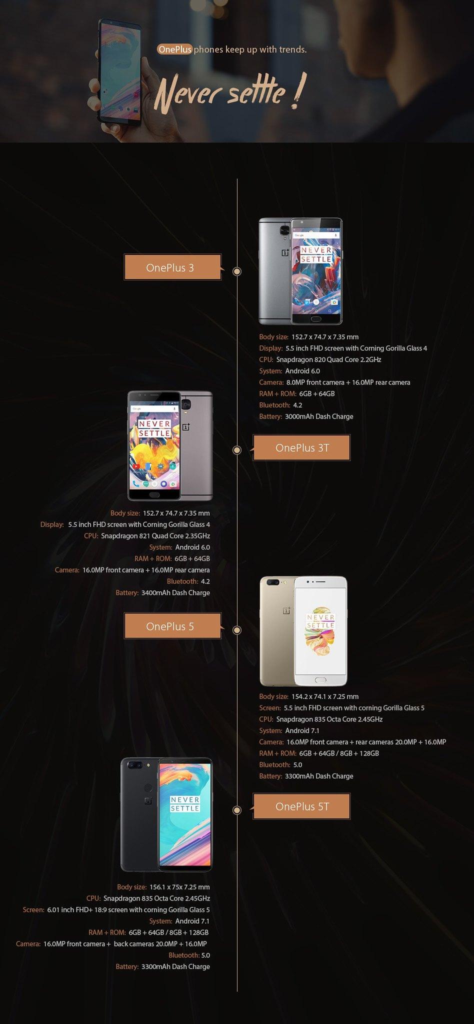 OnePlus 5T 画像 (1)