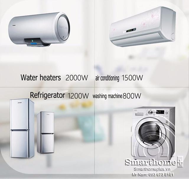 cong-tac-wifi-va-rf-cong-suat-lon-30a-chong-nuoc-sonoff-shp-th31plus