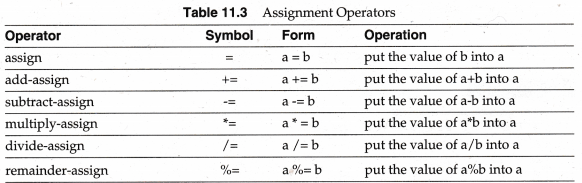 python-fundamentals-operators-and-expressions-6