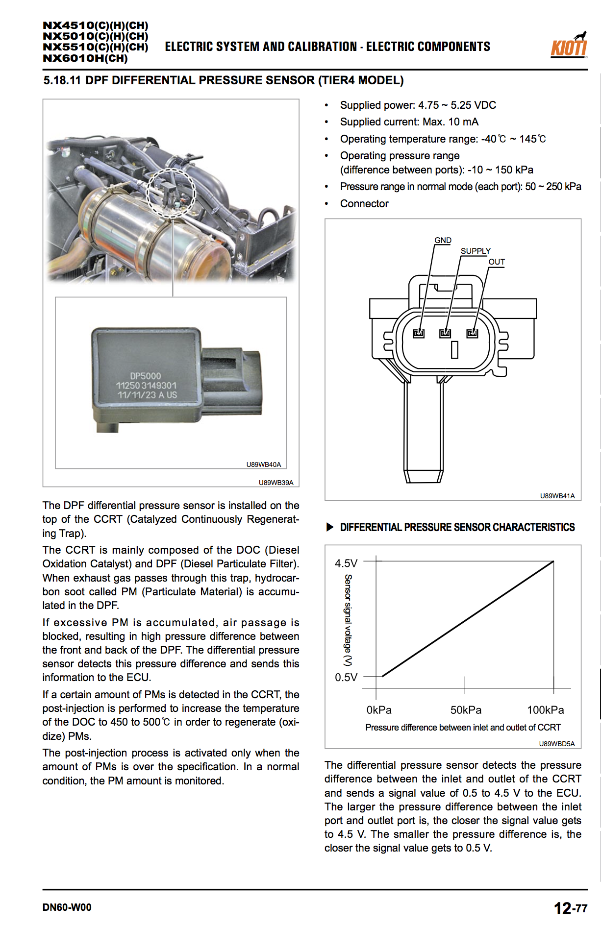 Kioti Tractor Tuning Page 2 Programmable Pressure Transducer Circuit And Here A Theretical Way To Build In Place Of The Sensor Unfortunately Analog Behavioral Modeling Is Little Beyond My Current