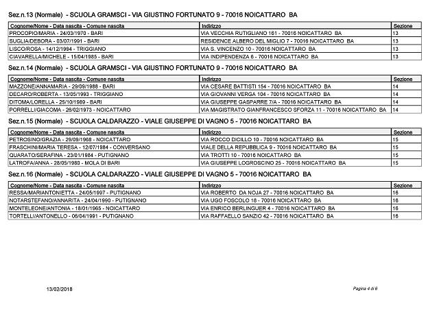 Noicattaro. elenco scrutatori intero 4