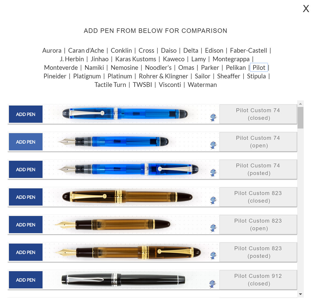 Buying a New Pen: Some Decision-Making Tools