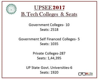 UPSEE Result 2018