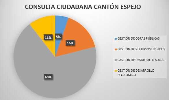 Cantón Espejo
