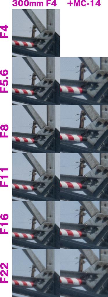 300mmf4解像度テスト