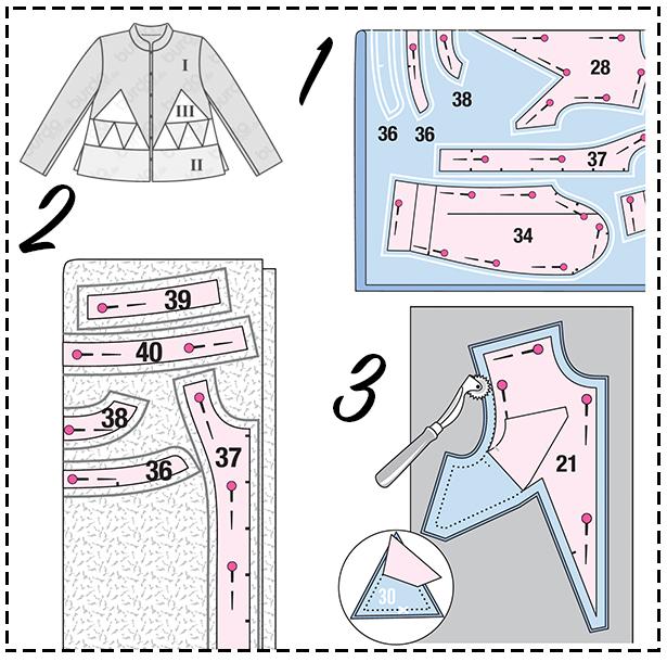 Steps 1 2 3