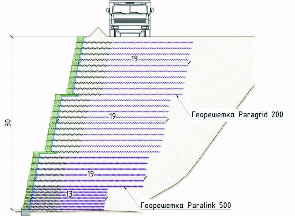 Поперечное сечение подпорной стены