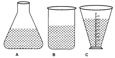 cbse-class-9-science-practical-skills-density-of-solid-10
