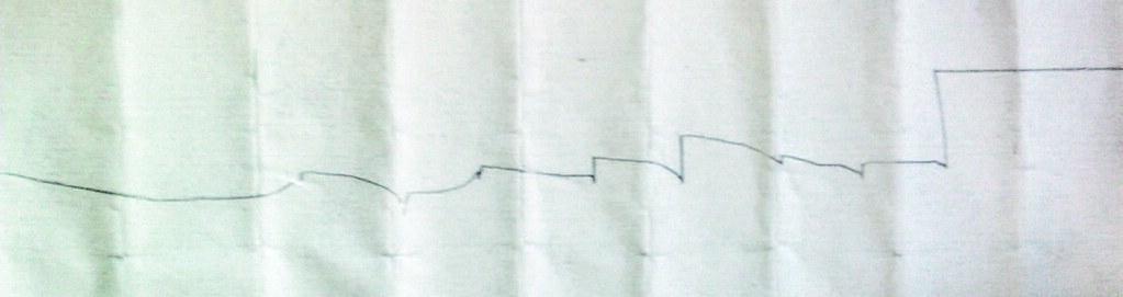 Фрагмент показаний прибора «СПН»