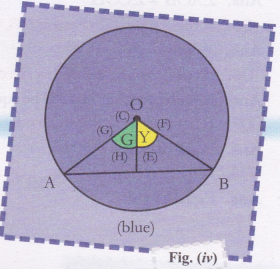 cbse-class-9-maths-lab-manual-angle-at-centre-is-double-the-angle-subtended-by-same-arc-4