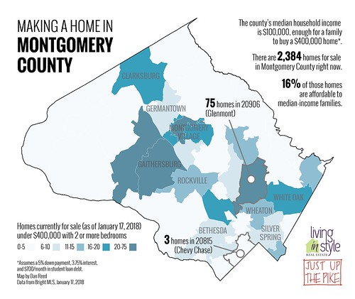 Making a Home in Montgomery County