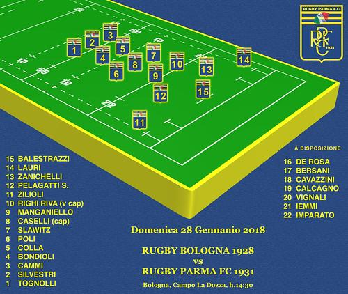 Bologna vs RPFC