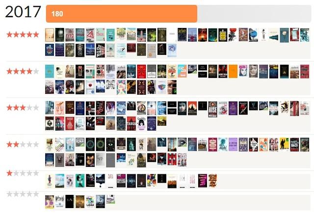Gelesene Bücher 2017