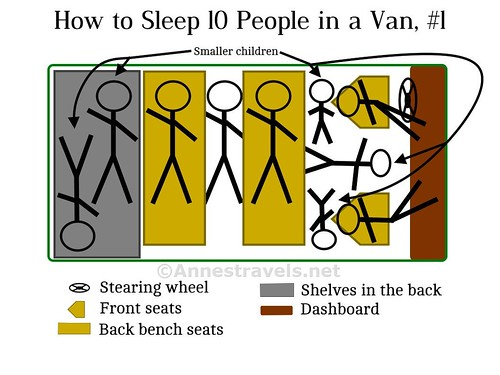 Diagram #1 (for those with small children) - How to Sleep 10 People in a Full-Size Van