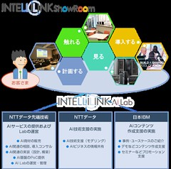 INTELLILINK AI Lab