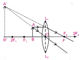 cbse-class-10-science-practical-skills-image-formation-by-a-convex-lens-26