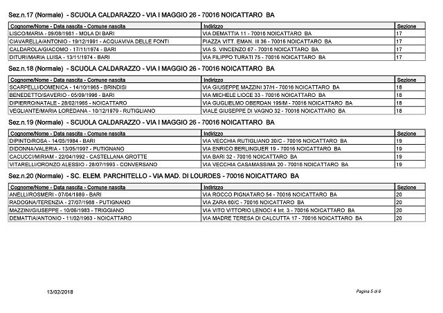 Noicattaro. elenco scrutatori intero 5