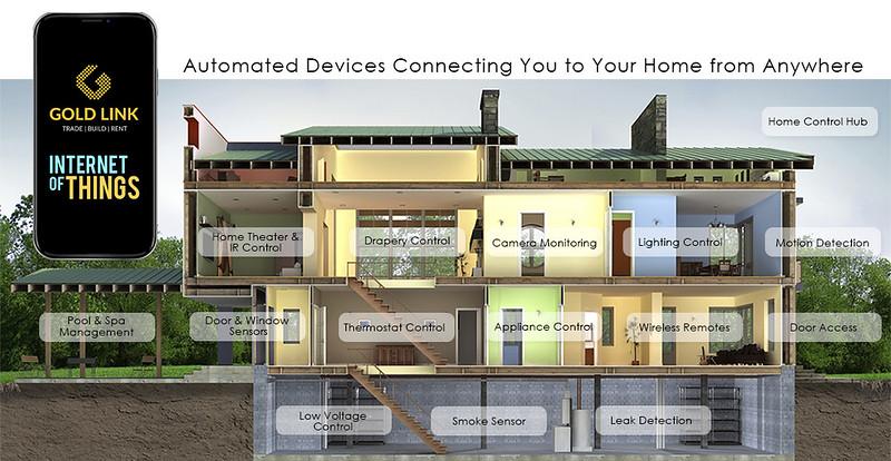 Tương tác với người sử dụng thông qua việc kết nối internet, và được đồng bộ các hệ thống trong căn hộ của bạn.