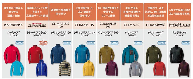Winter_Clothing_Mid_Layer_Fleece_Catalog