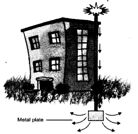 ncert-solutions-for-class-8-science-some-natural-phenomena-4