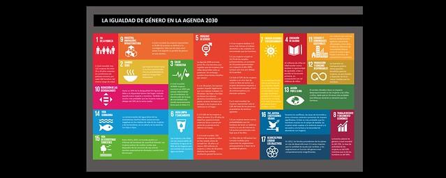 La Igualdad de género en la Agenda 2030