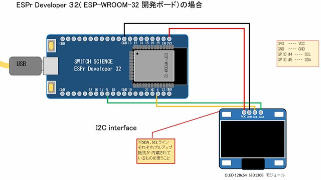 ESP32_GoogleHome_Message02