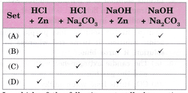 cbse-class-10-science-practical-skills-properties-of-acids-and-bases-8