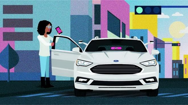 【圖三】Ford提供了一個平台讓合作夥伴透過Ford的自動駕駛車隊來為客戶服務。Lyft已開始測試此平台,其中包含特定的通信協議,用於自動駕駛車...