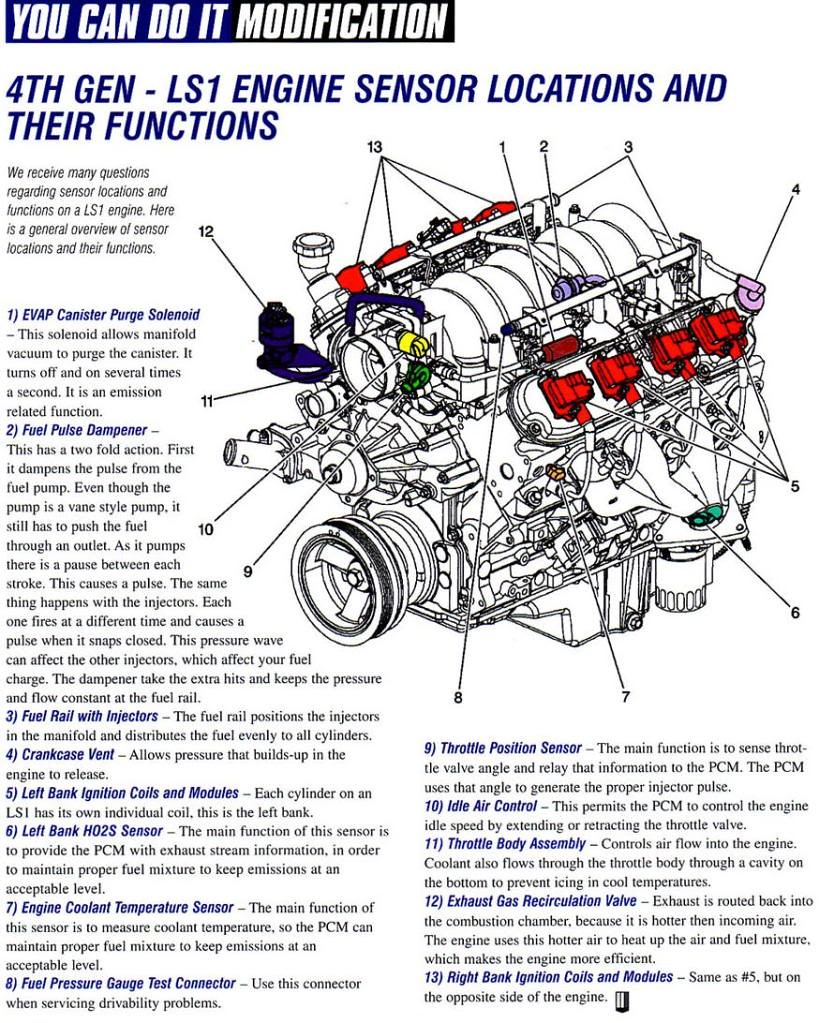 List Of Sensors And What They Do Ls1 Wiring Harness Modification Last Edited By Smws6ta 02 15 2018 At 1219 Pm