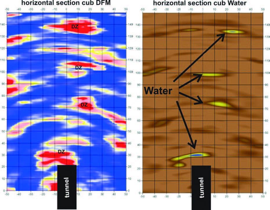 Горизонтальное сечение параметрического куба (слева) с прогнозом вероятности водопритока (правый фрагмент) по данным системы МИКОН-ГЕО.