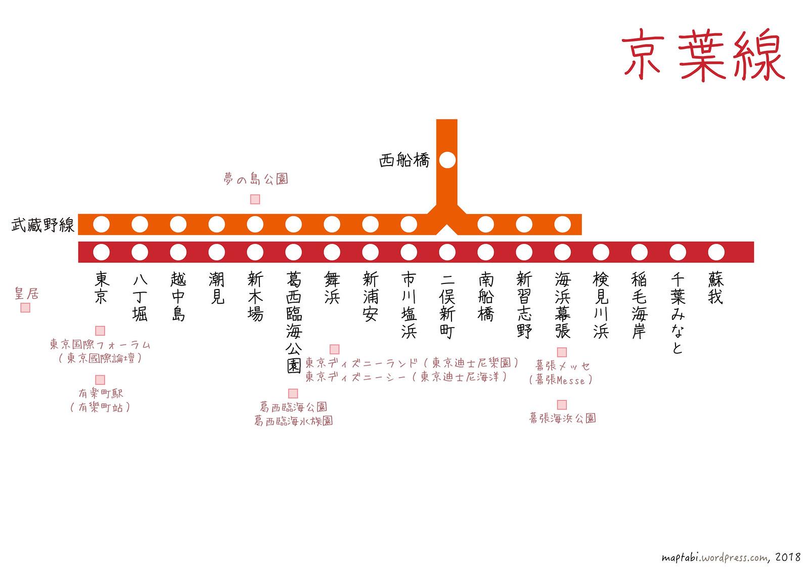 keiyo_line_spot