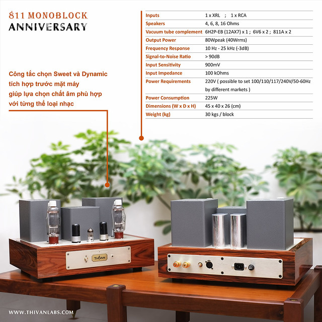 811 Monoblock Anniversary Thivanlabs, Fujifilm X-Pro1, XF35mmF1.4 R