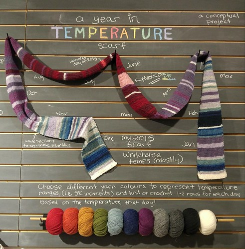 fo (at last): Whitehorse 2015 Year in Temperature Scarf