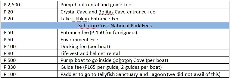 Sohoton Cove Prices