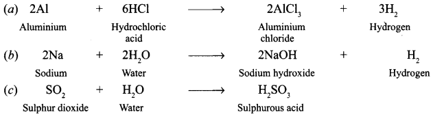 ncert-solutions-for-class-8-materials-metals-and-non-metals-1