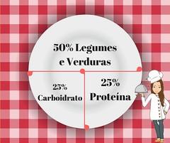 50% Legumes e Verduras