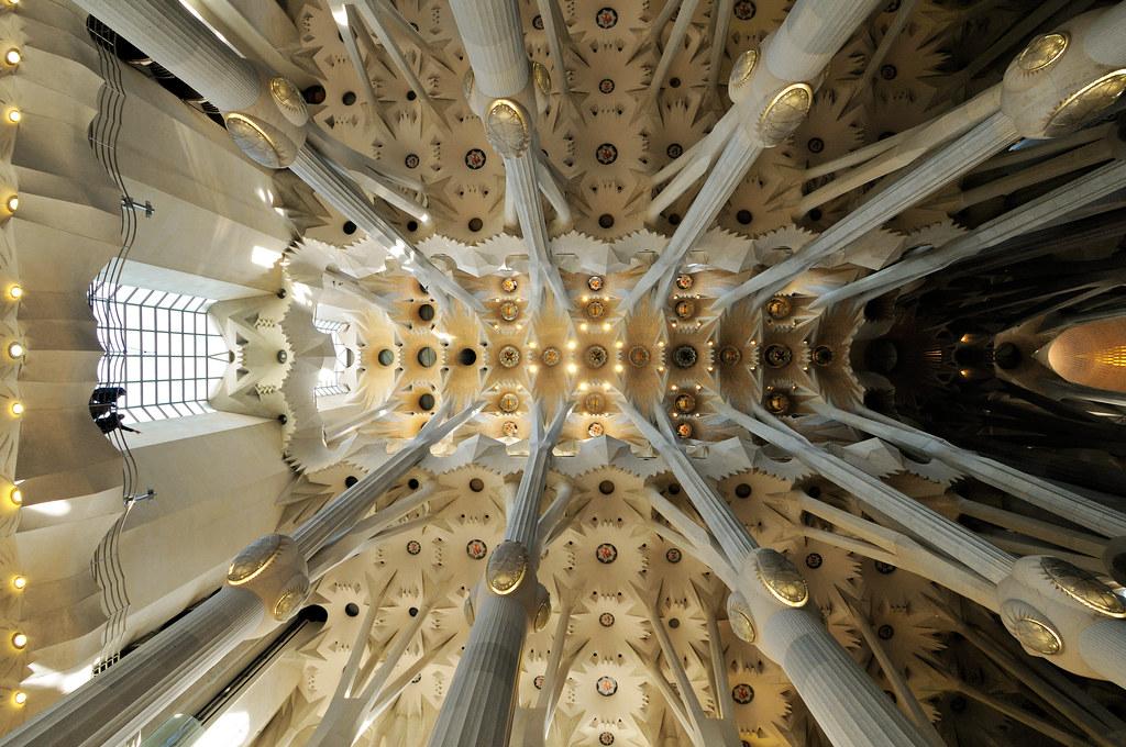 Hotels Near La Sagrada Familia