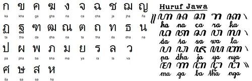 thai_sanskrit