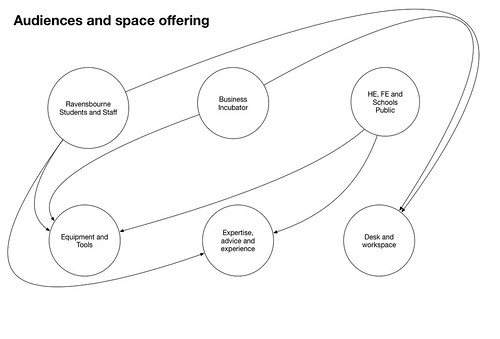 audiences_and_space
