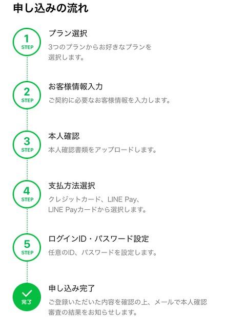 IMG_5618 格安SIM Softbank LINEモバイル LINEMOBILE MNP SIM ひめごと