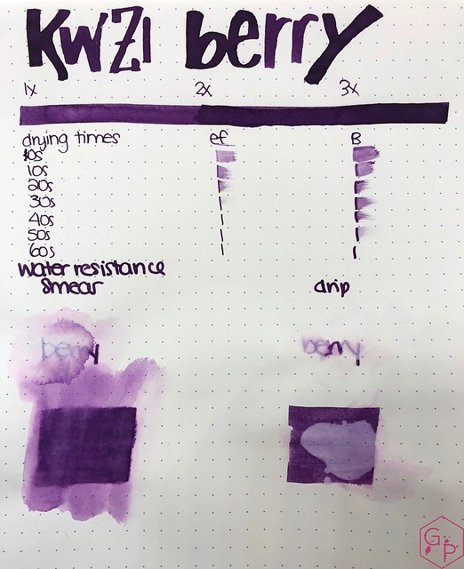 Ink Shot Review KWZI Berry @AppelboomLaren 6
