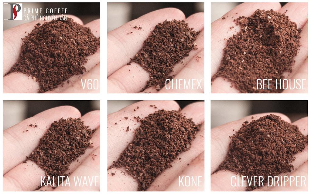 Độ nhuyễn của cà phê cho các phương pháp pha chế Pour Over