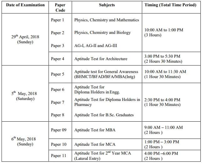 UPSEE Exam Schedule