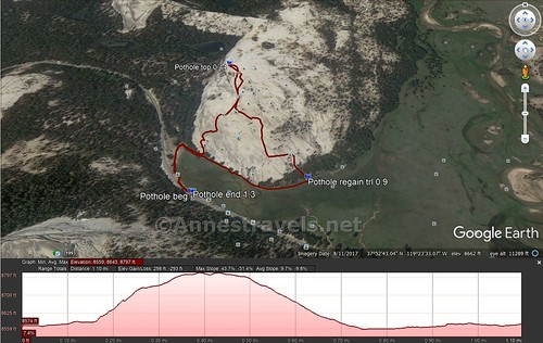 Visual trail map & elevation profile for climbing Pothole Dome in Yosemite National Park, California
