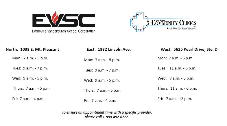 EVSC with WEST